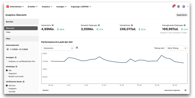 Pinterest-Analytics-Uebersicht