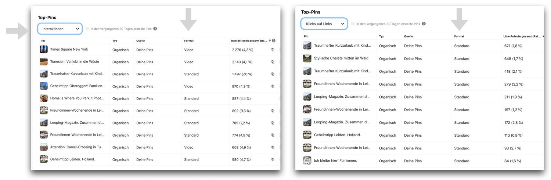 Traffic-versucs-reicweite-Pinterest-Analytics